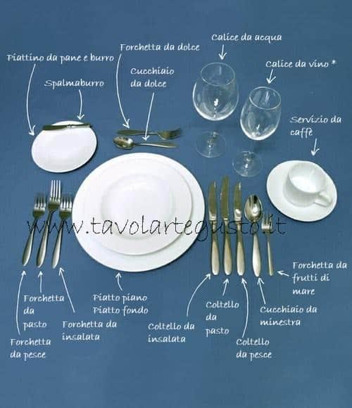 Apparecchiare la tavola i consigli di tavolartegusto - Disposizione bicchieri a tavola ...