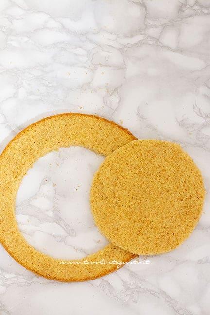 ricavare il disco di pan di spagna per la base -Ricetta Cassata siciliana